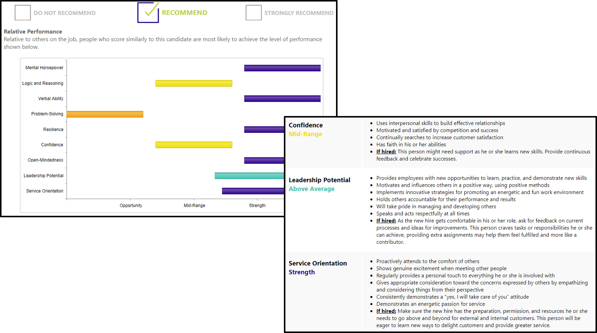 Sample Assessment Results from Pre-Employment Assessment by Corvirtus